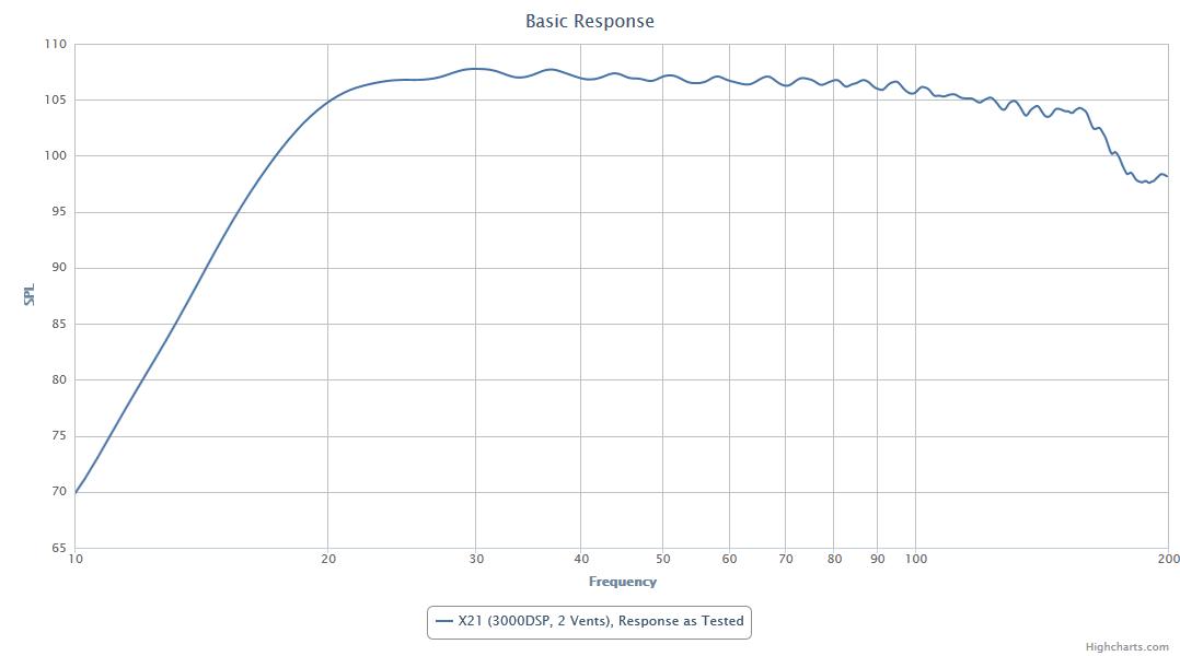 [Data-BassX21-3kDSP-2V]